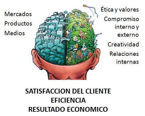hemisferios